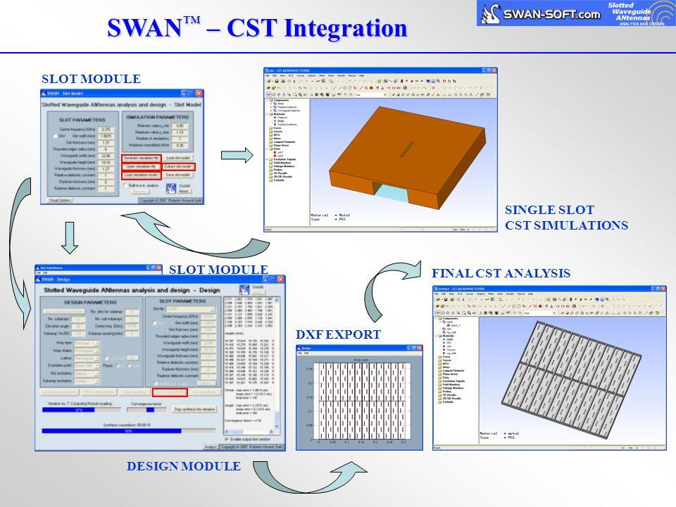 SWAN™ – CST Integration