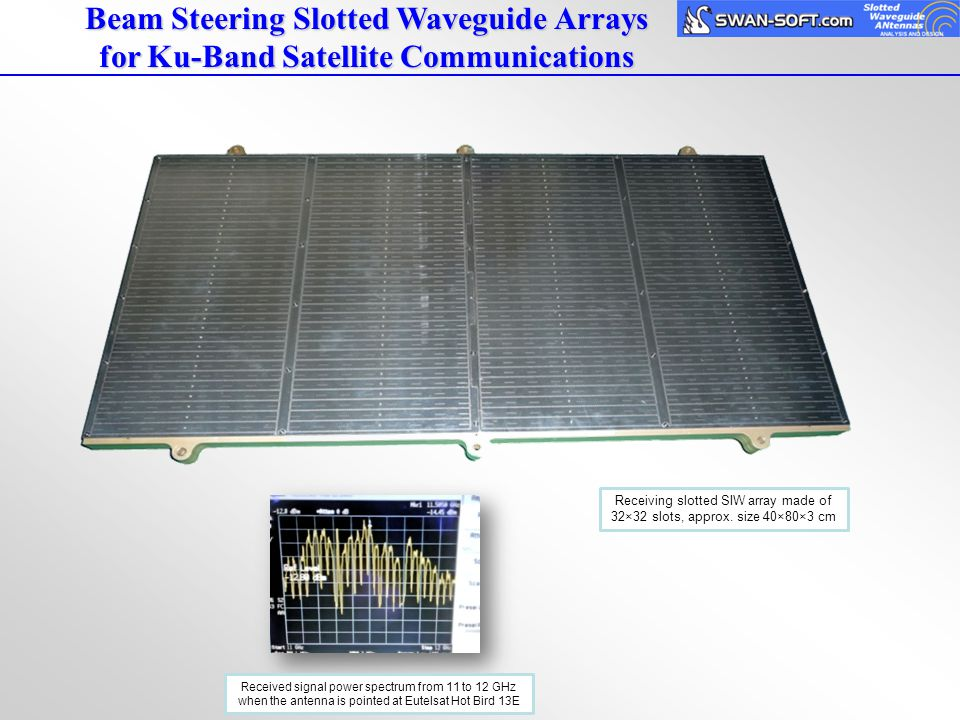 Beam Steering Slotted Waveguide Arrays for Ku-Band Satellite Communications