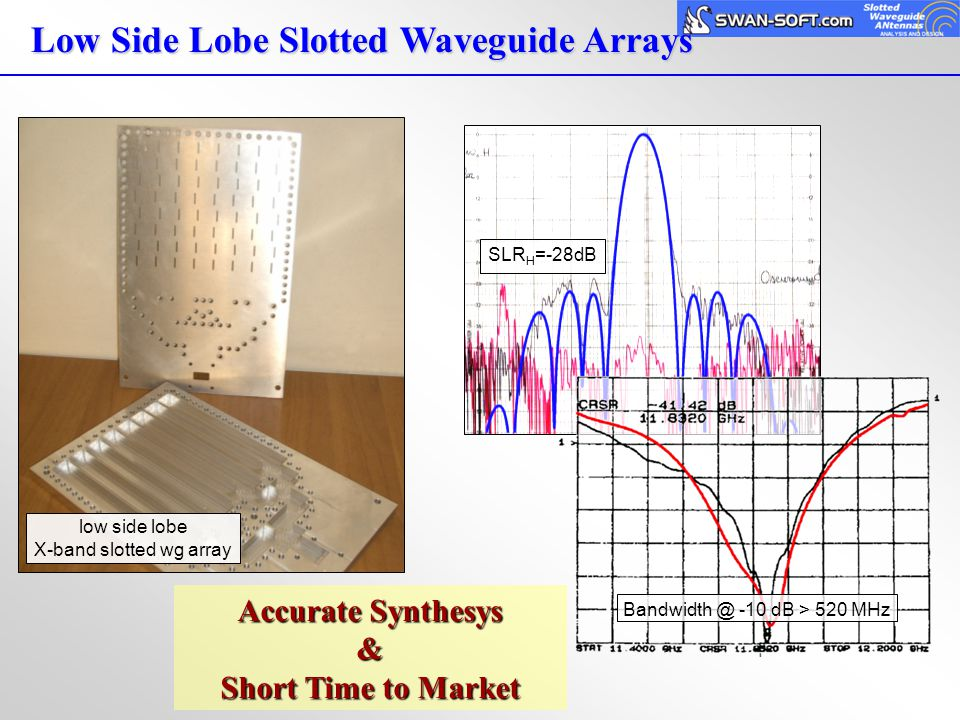 Low Side Lobe Slotted Waveguide Arrays