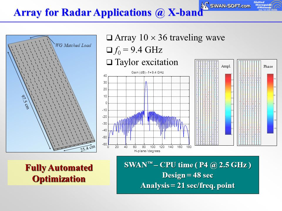 Array for Radar Applications @ X-band