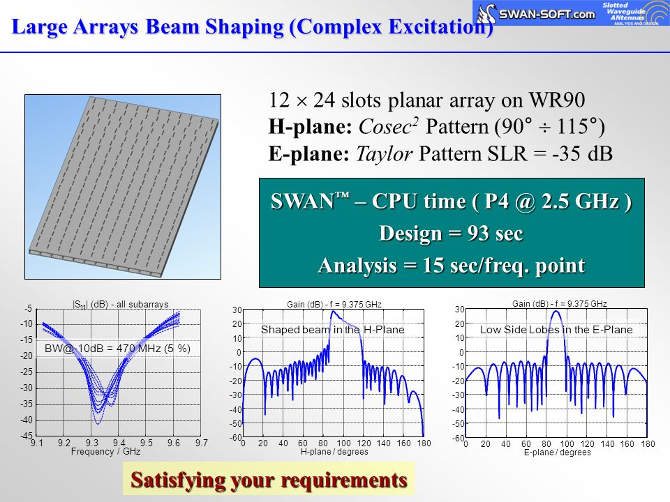 Large Arrays Beam Shaping (Complex Excitation)