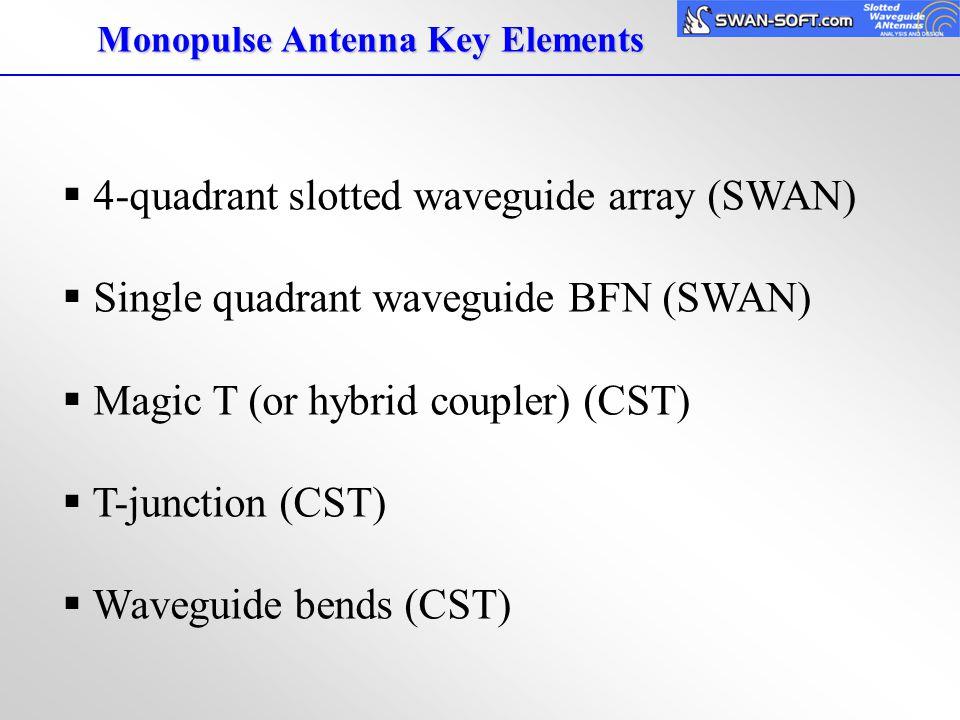 Monopulse Antenna Key Elements