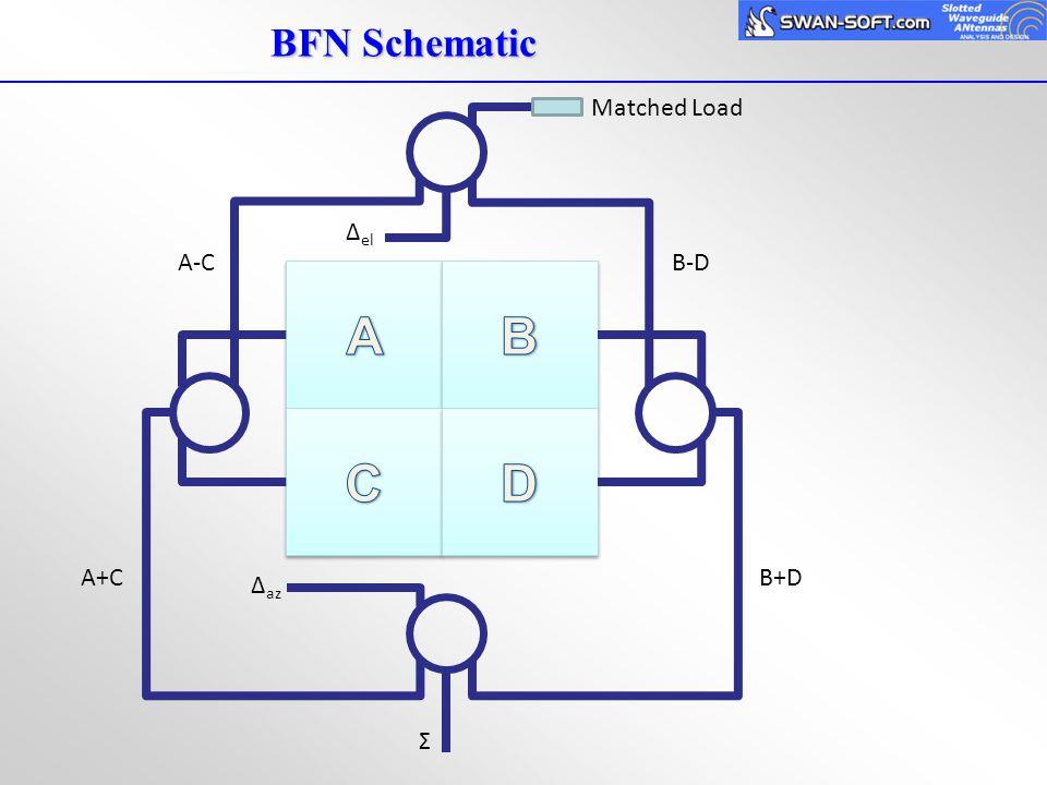 BFN Schematic Matched Load Δel A-C B-D A B C D A+C B+D Δaz Σ