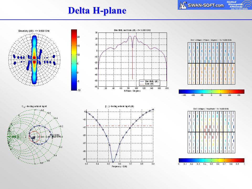 Delta H-plane