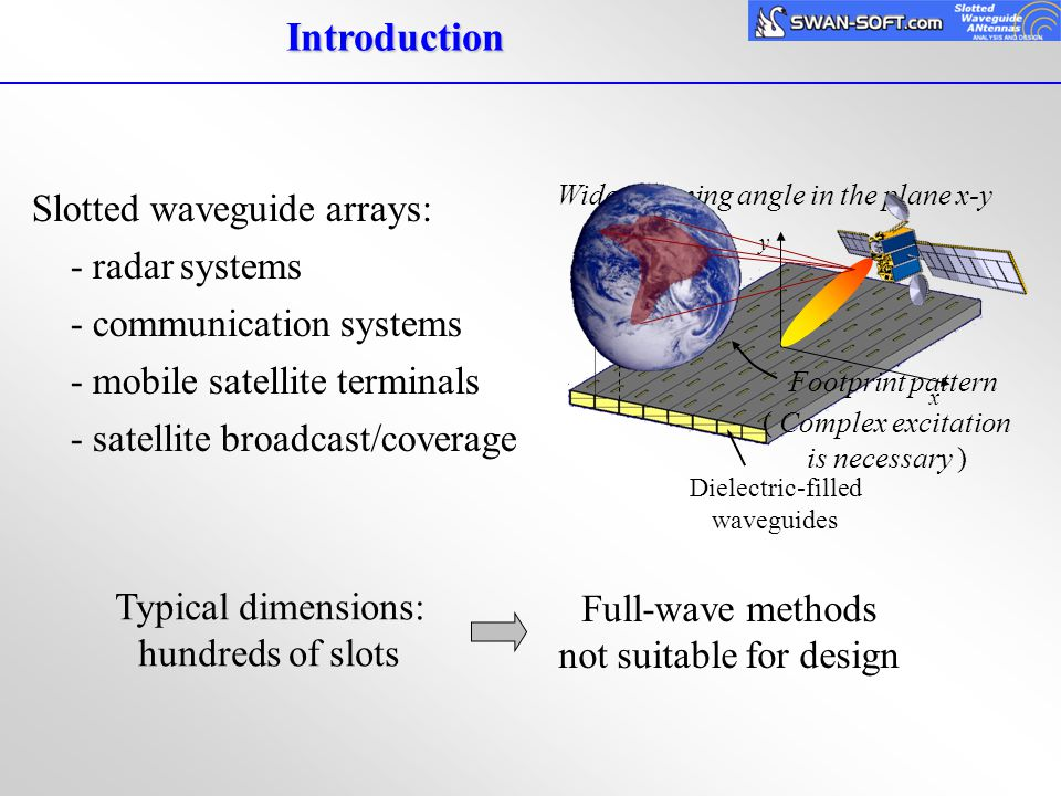 Introduction Slotted waveguide arrays: - radar systems