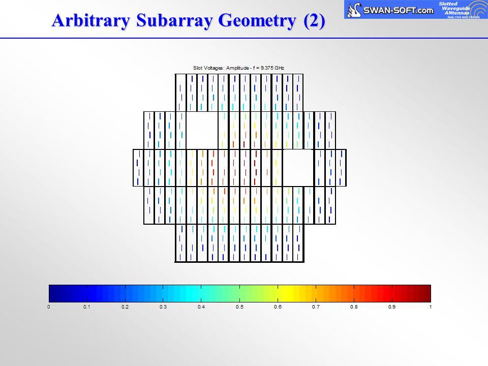 Arbitrary Subarray Geometry (2)