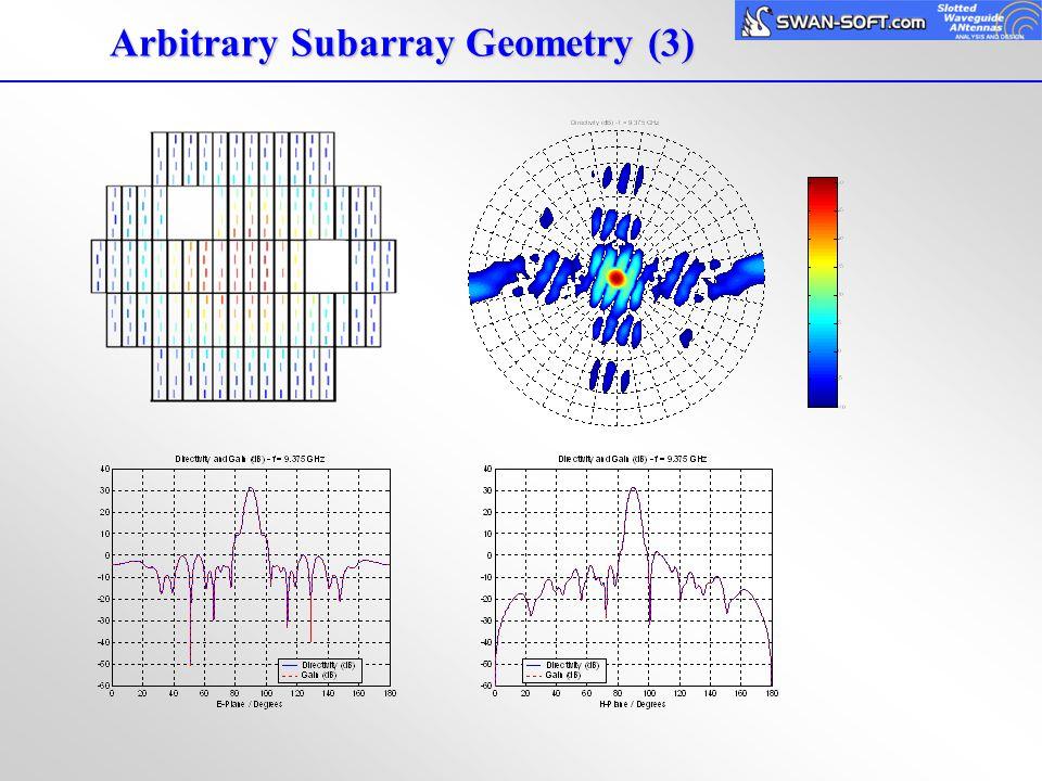 Arbitrary Subarray Geometry (3)