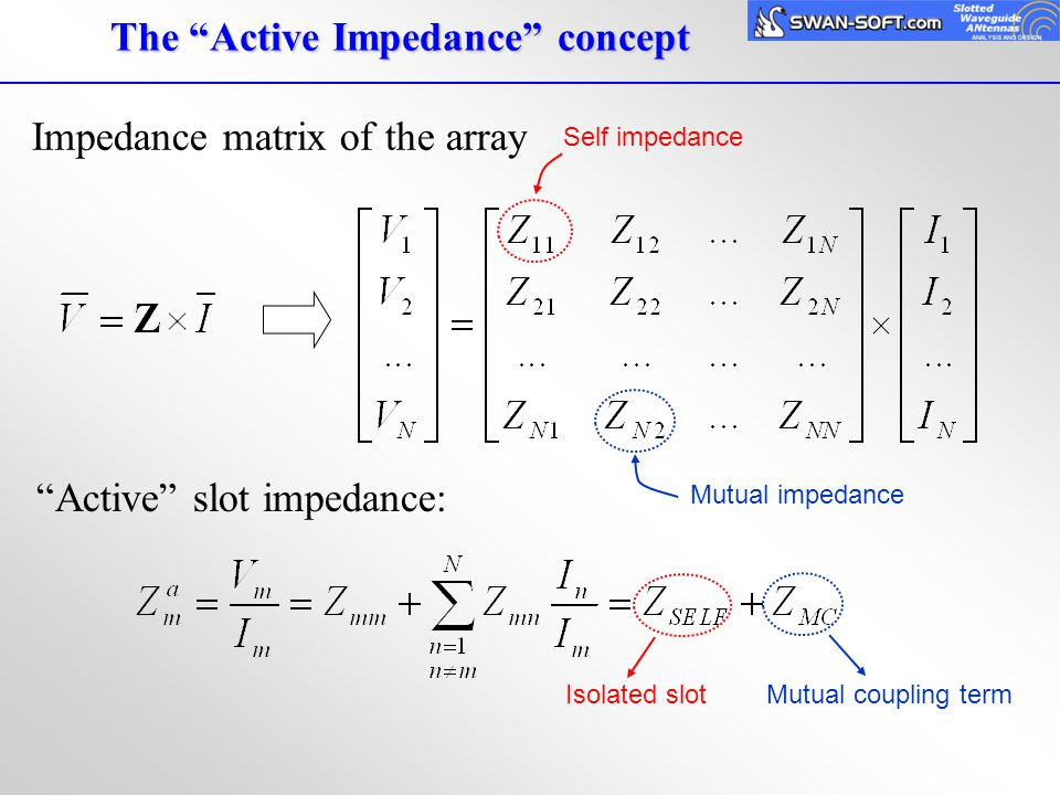 The Active Impedance concept