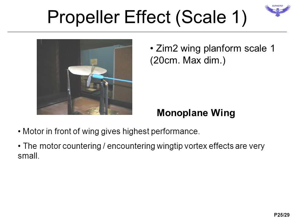 Propeller Effect (Scale 1)