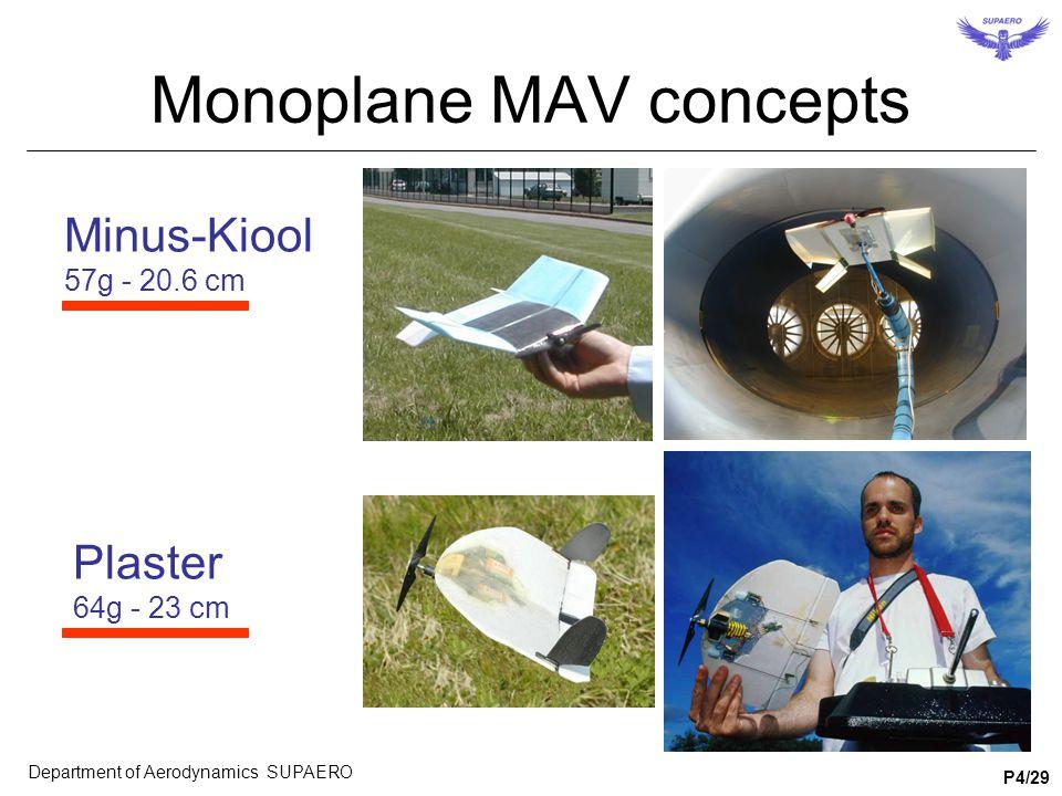 Monoplane MAV concepts