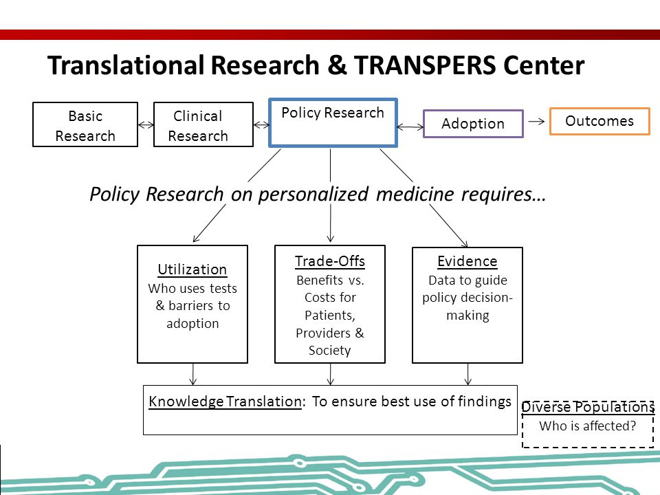 Translational Research & TRANSPERS Center