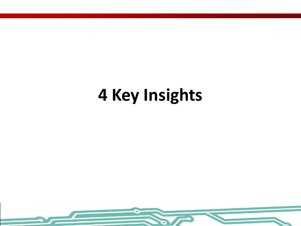 4 Key Insights