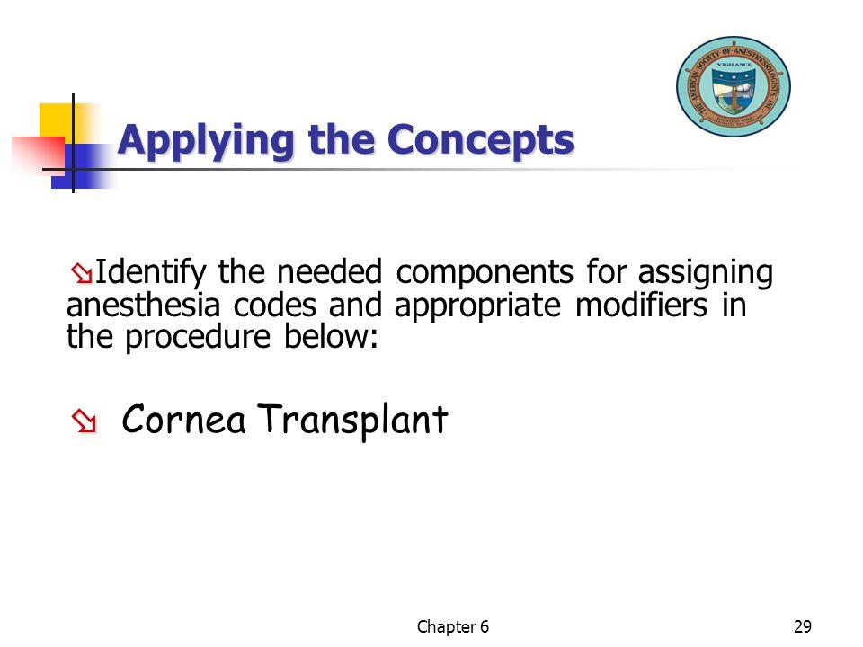 Applying the Concepts  Cornea Transplant