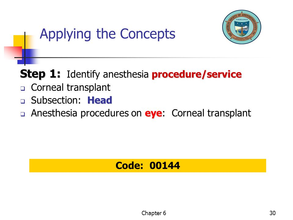 Applying the Concepts Step 1: Identify anesthesia procedure/service