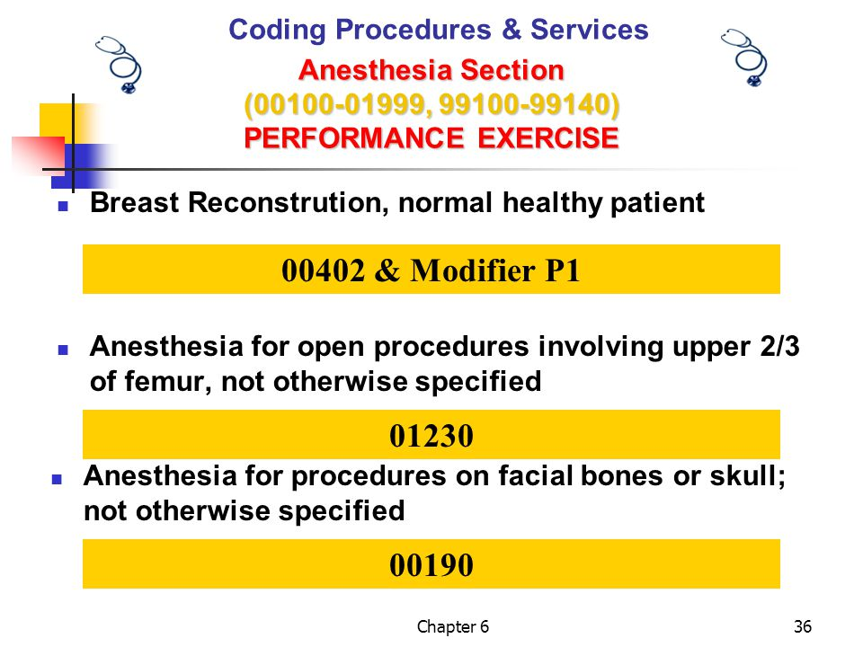 Coding Procedures & Services Anesthesia Section (00100-01999, 99100-99140) PERFORMANCE EXERCISE