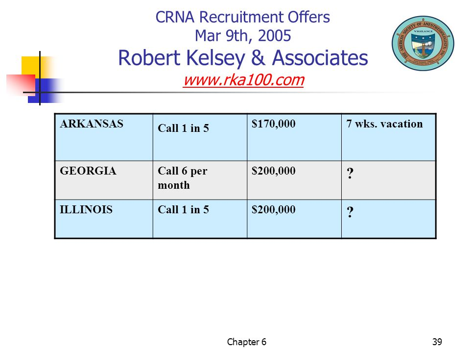 CRNA Recruitment Offers Mar 9th, 2005 Robert Kelsey & Associates www