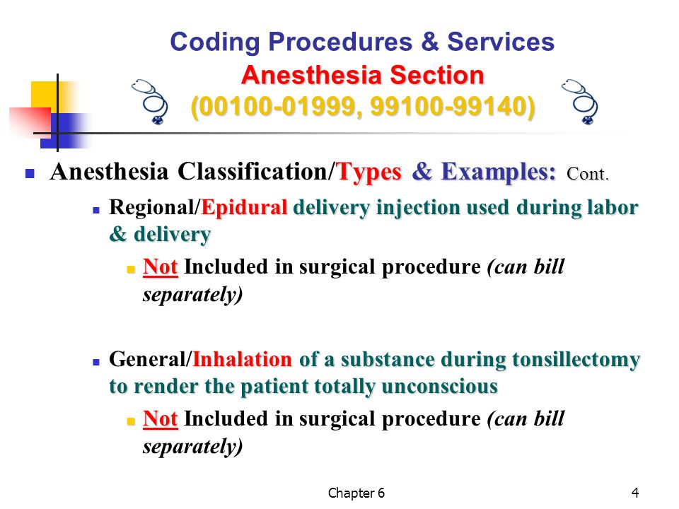Anesthesia Classification/Types & Examples: Cont.