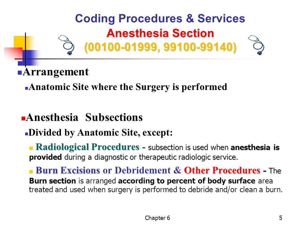Anesthesia Subsections