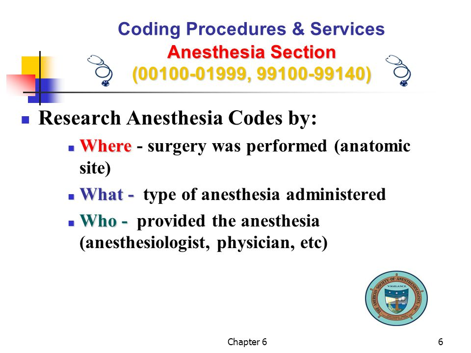 Research Anesthesia Codes by: