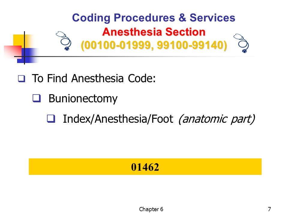 Index/Anesthesia/Foot (anatomic part)