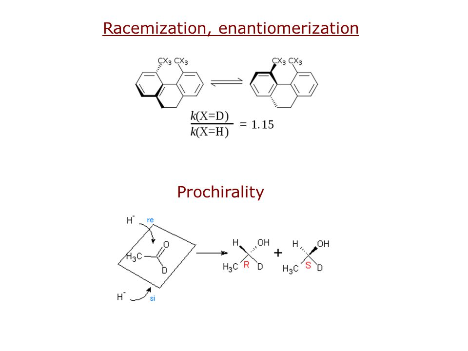 Racemization, enantiomerization