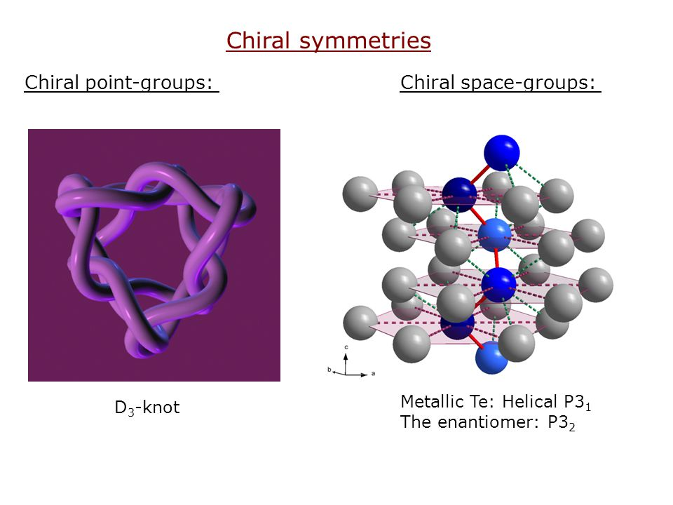 Chiral symmetries Chiral point-groups: Chiral space-groups: