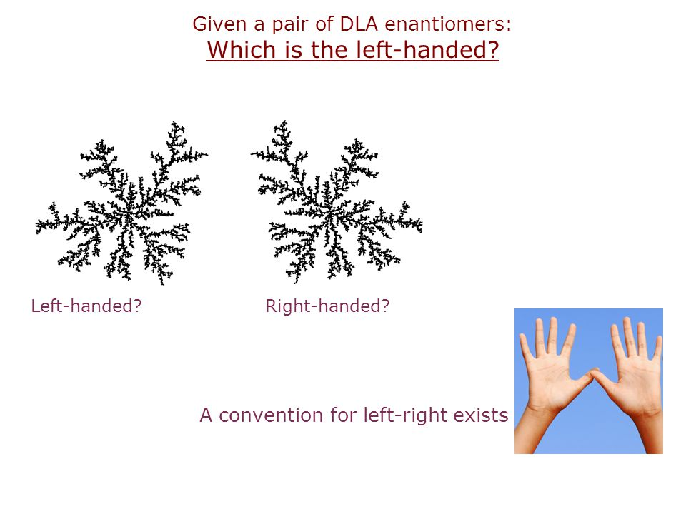 Which is the left-handed