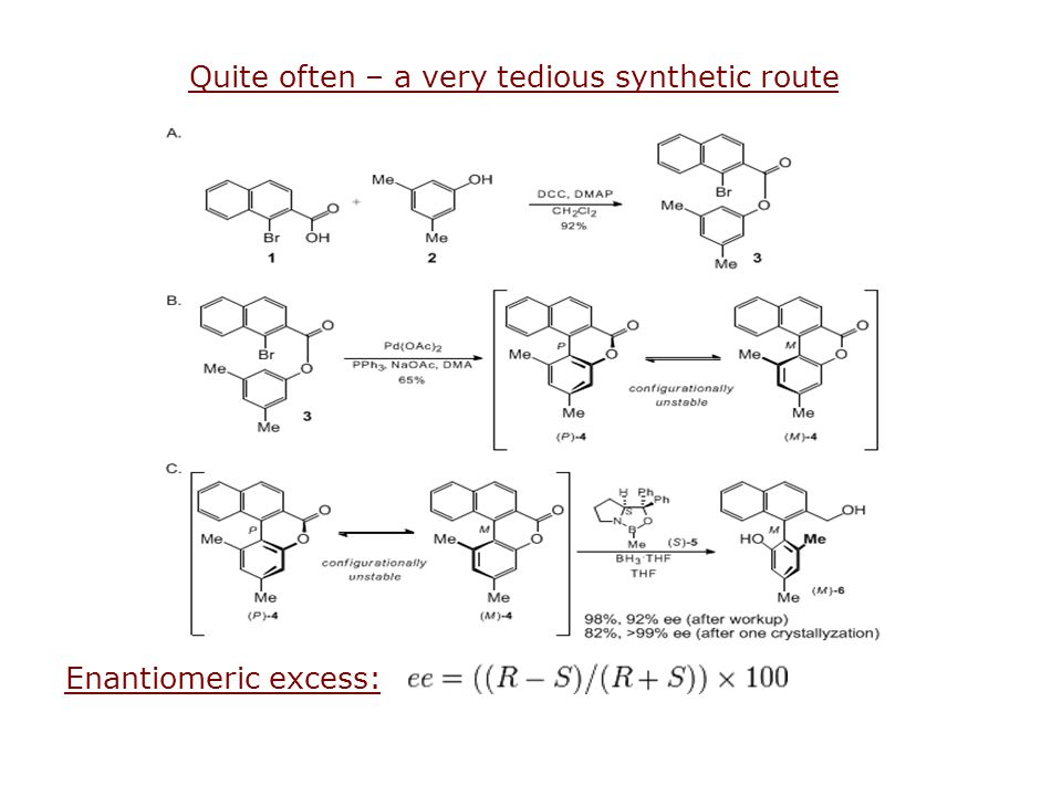 Quite often – a very tedious synthetic route