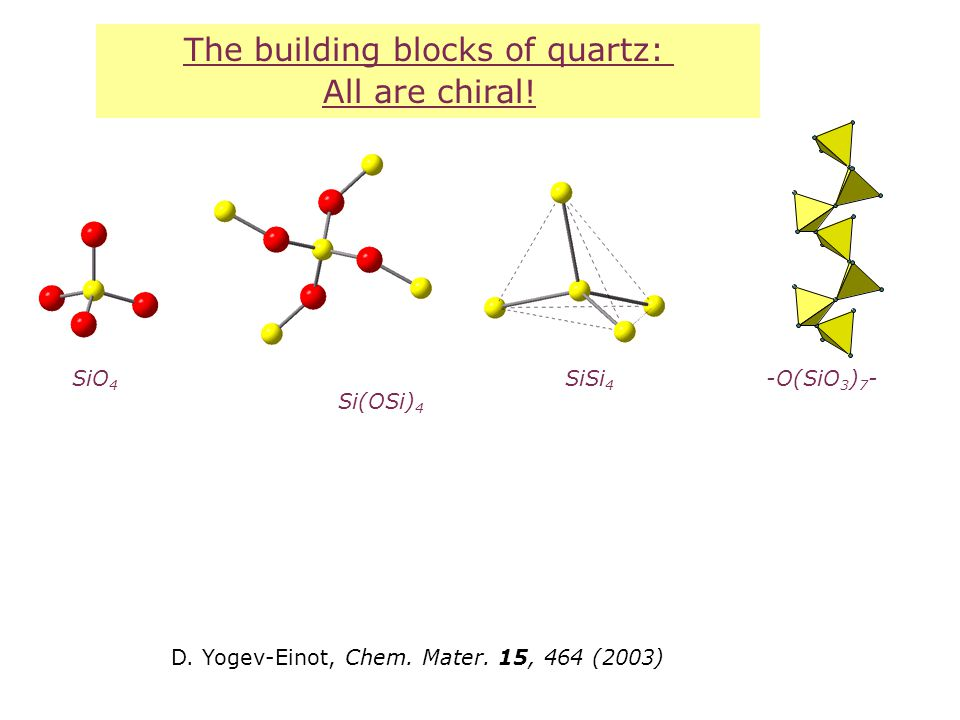 The building blocks of quartz: