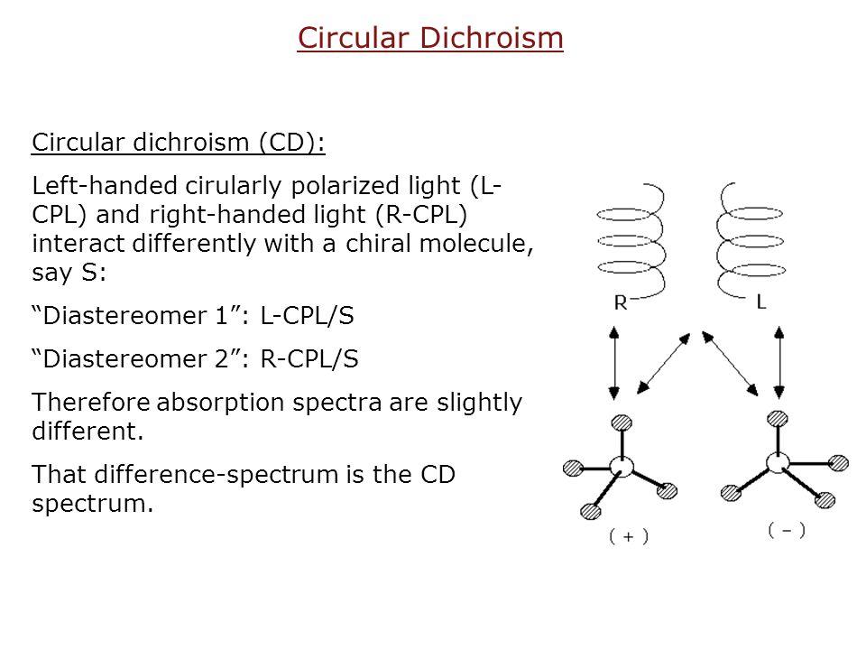 Circular Dichroism Circular dichroism (CD):