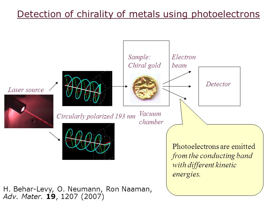 Detection of chirality of metals using photoelectrons