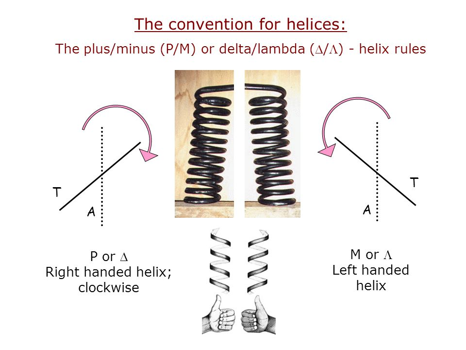 The convention for helices: