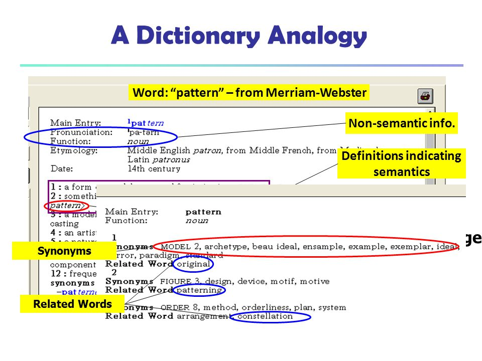 Word: pattern – from Merriam-Webster Definitions indicating