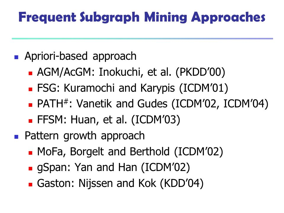 Frequent Subgraph Mining Approaches