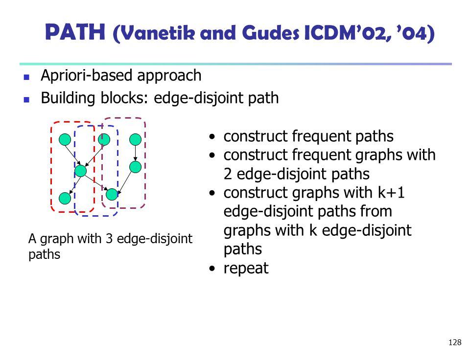 PATH (Vanetik and Gudes ICDM'02, '04)