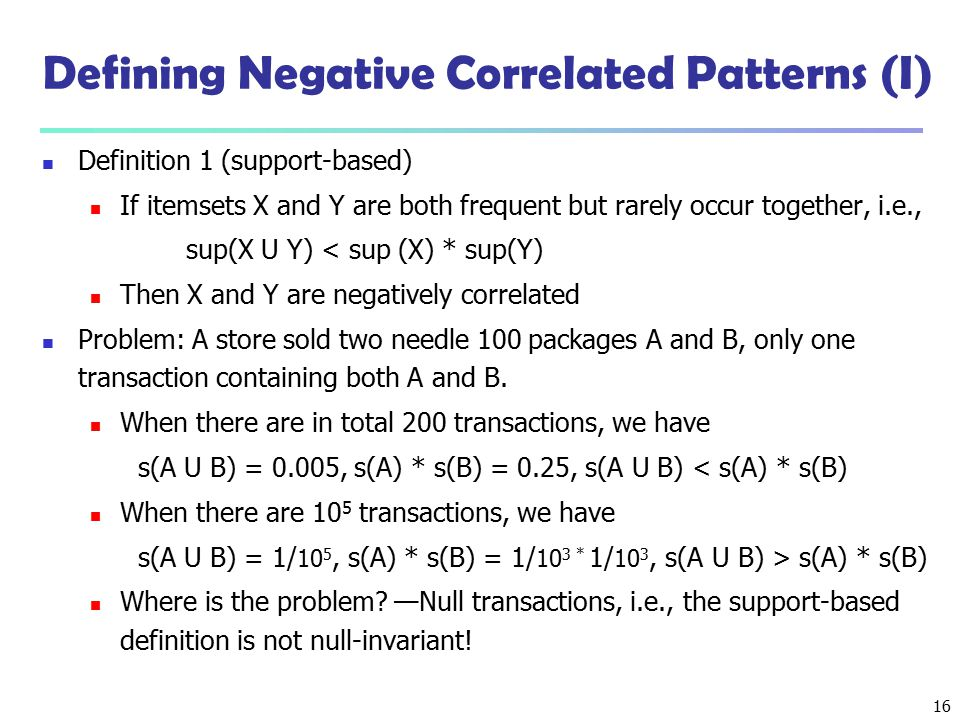 Defining Negative Correlated Patterns (I)