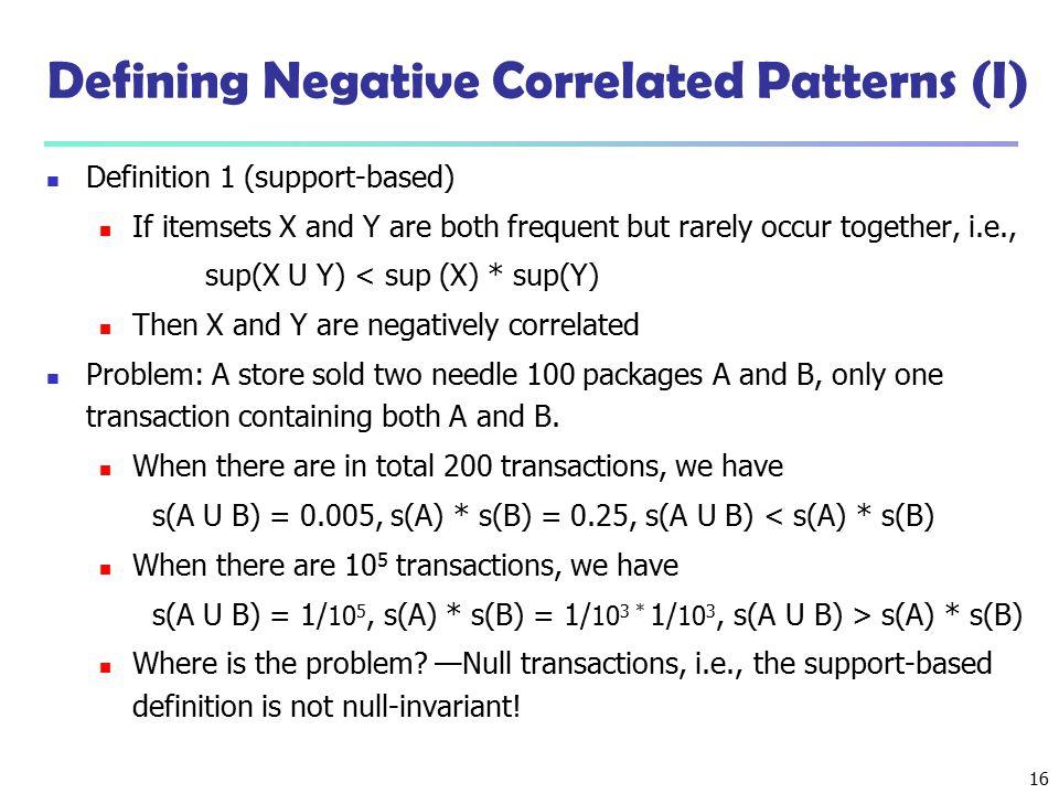 Defining Negative Correlated Patterns (I)