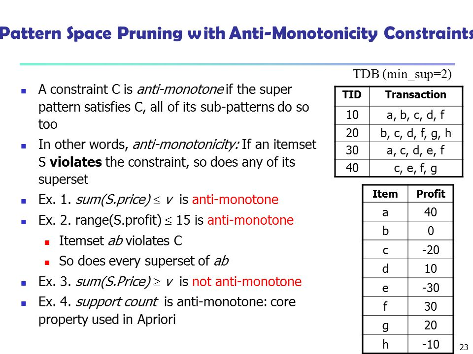 Pattern Space Pruning with Anti-Monotonicity Constraints