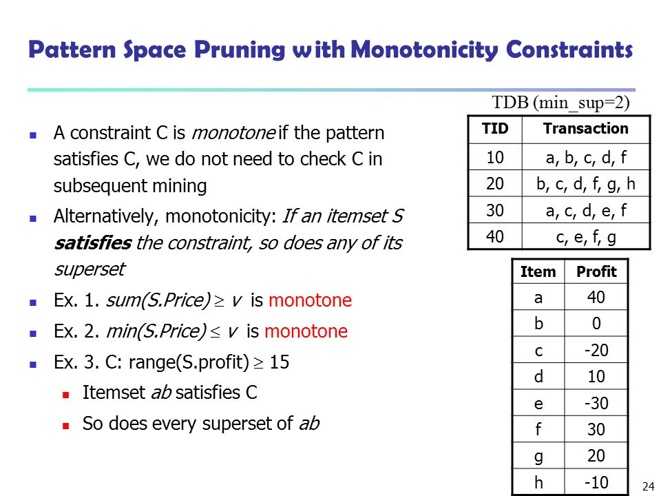 Pattern Space Pruning with Monotonicity Constraints