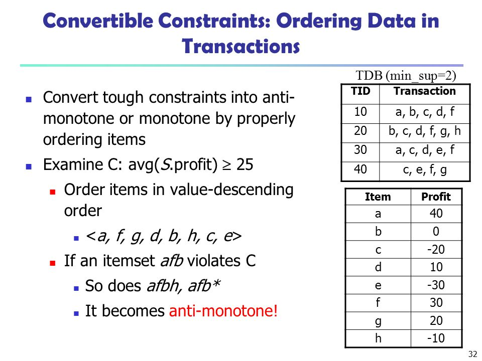 Convertible Constraints: Ordering Data in Transactions