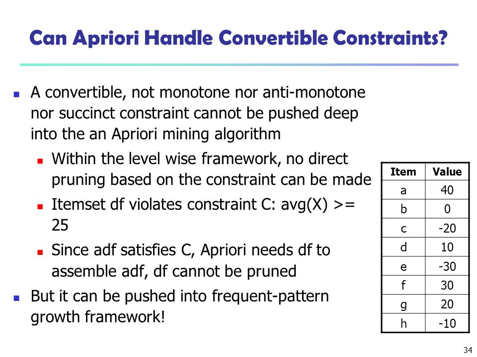 Can Apriori Handle Convertible Constraints
