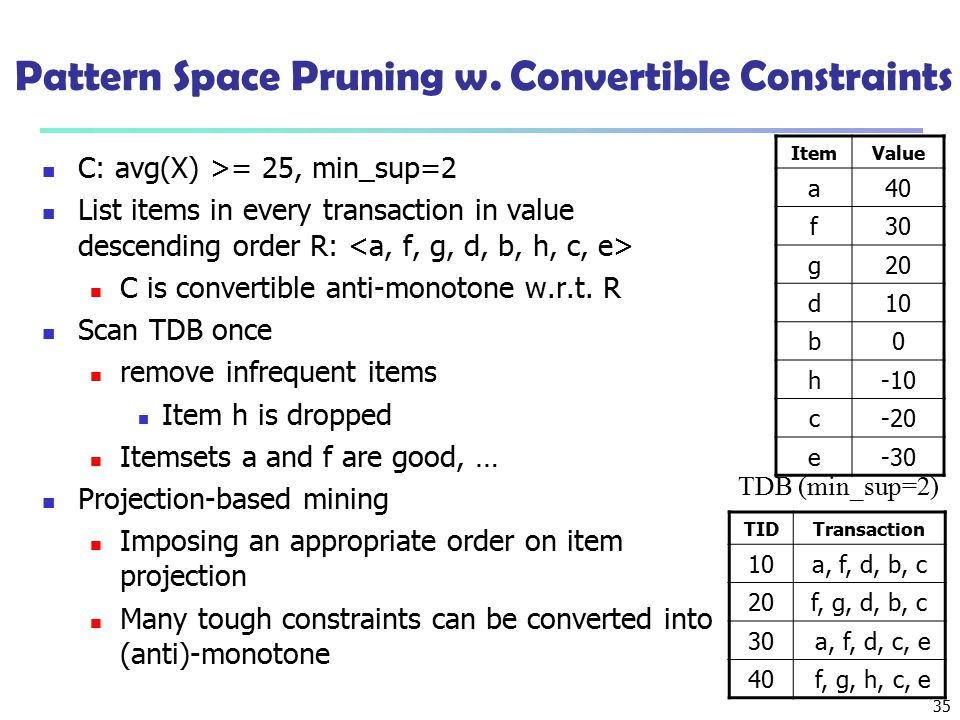 Pattern Space Pruning w. Convertible Constraints