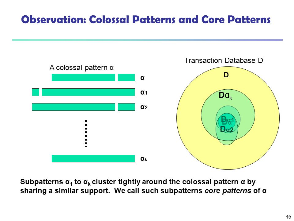 Observation: Colossal Patterns and Core Patterns