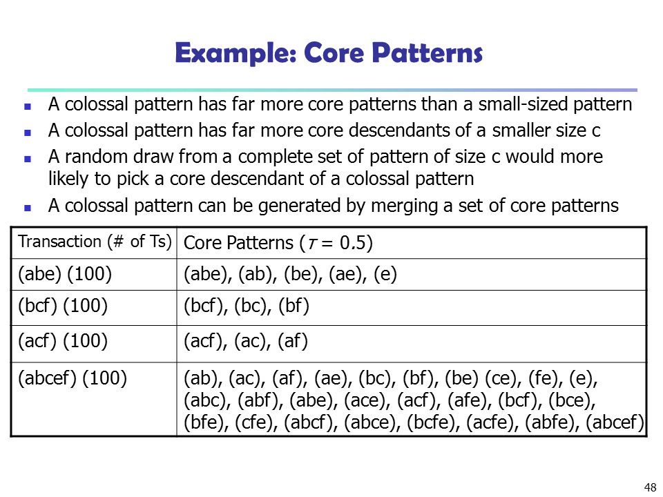 Example: Core Patterns