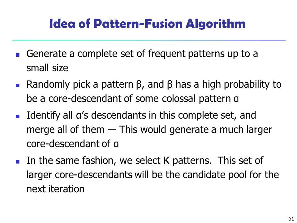 Idea of Pattern-Fusion Algorithm