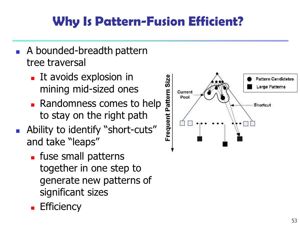 Why Is Pattern-Fusion Efficient