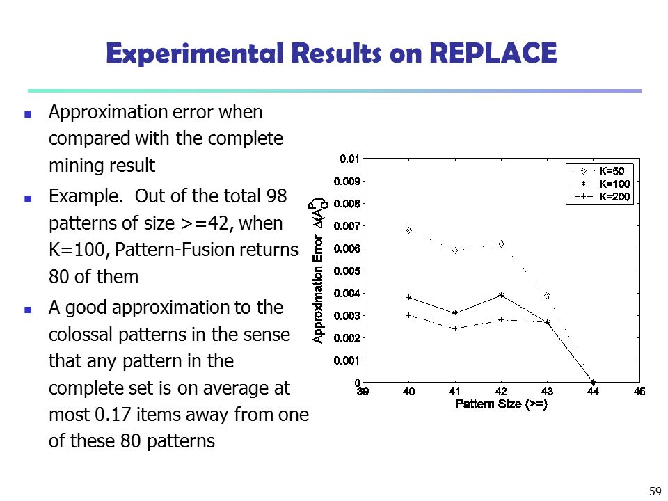 Experimental Results on REPLACE