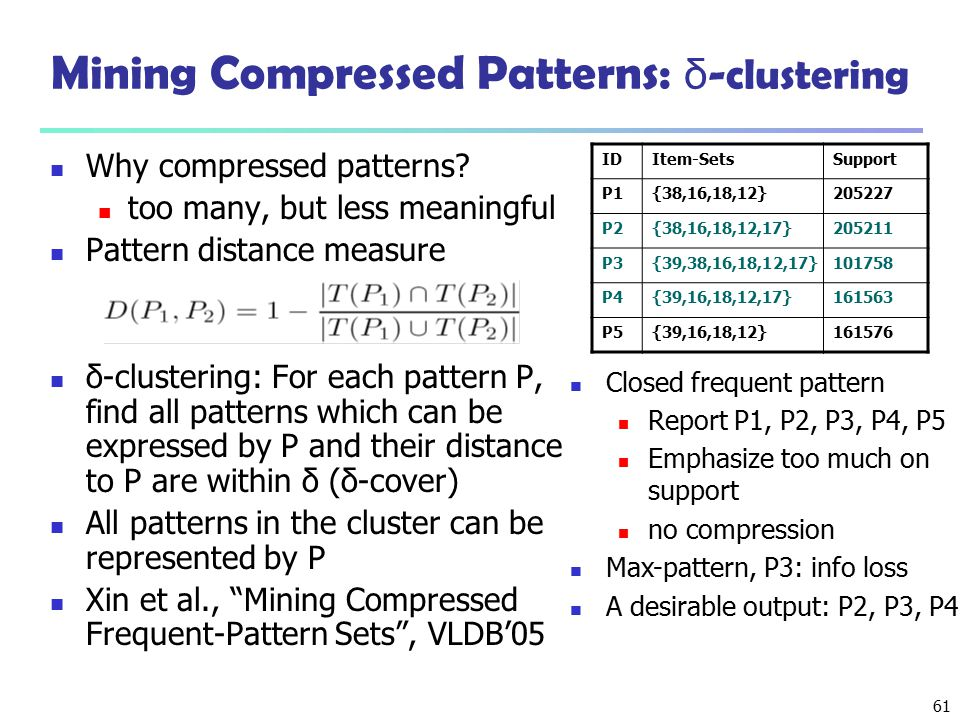Mining Compressed Patterns: δ-clustering
