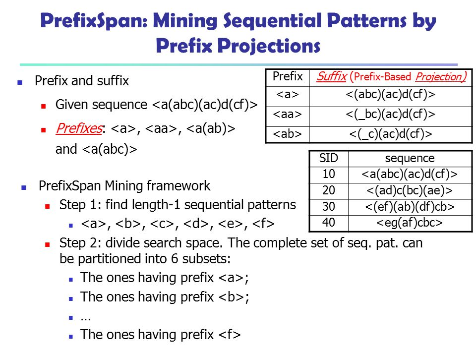 PrefixSpan: Mining Sequential Patterns by Prefix Projections