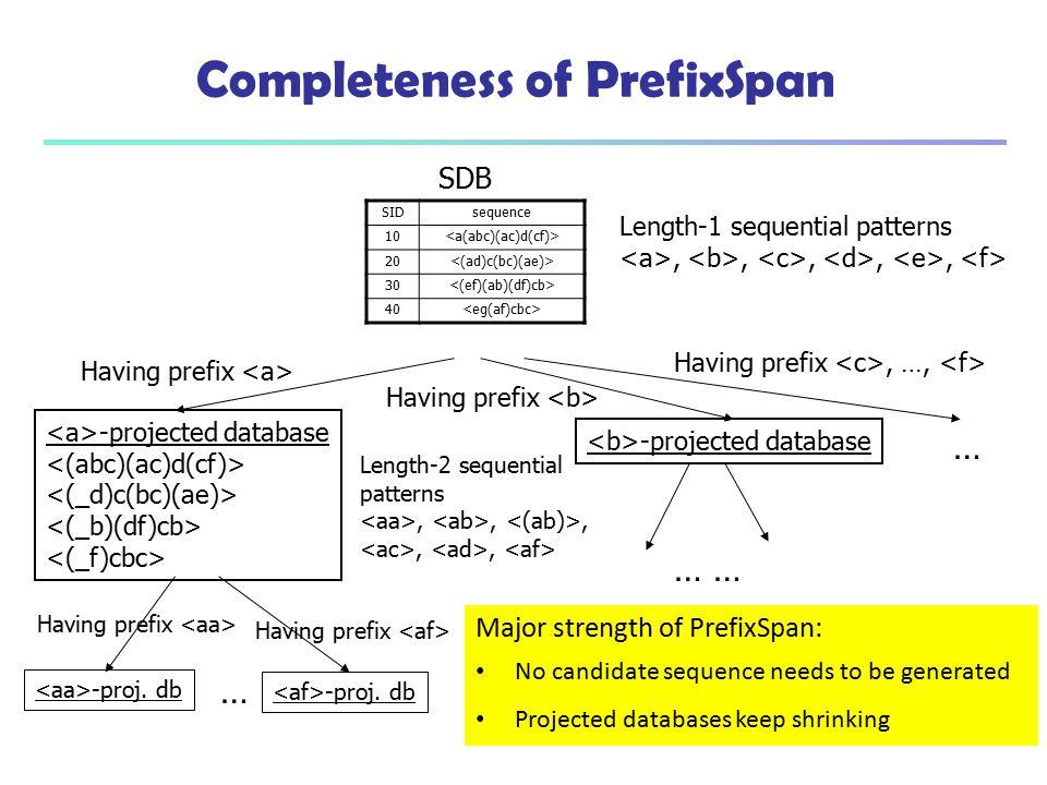 Completeness of PrefixSpan